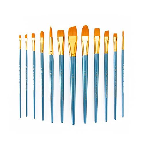 Royal Brush Manufacturing Royal and...