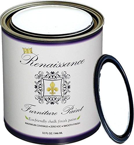 Retique It Chalk Finish Paint by Renaissance...